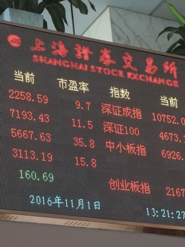 fundraising, STAR, IPO, stock, tech stocks