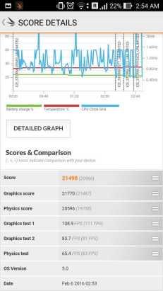 3D mark graph