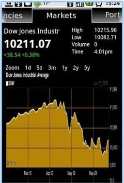 Stock Alert