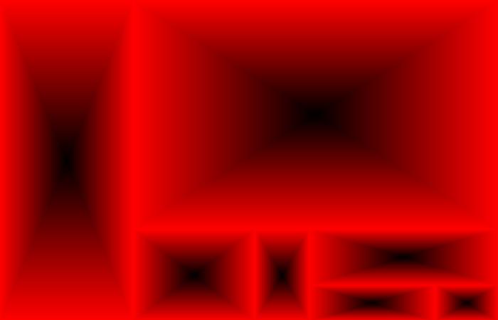 cross divisions