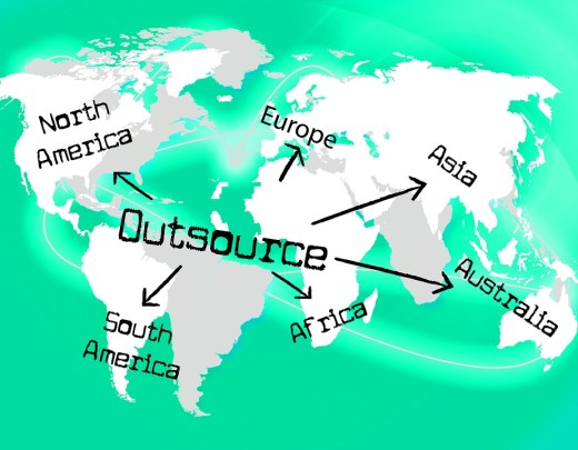 Web Outsourcing Company