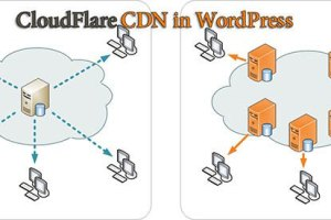What is Cloudflare? How to set up Cloudflare cdn in WordPress