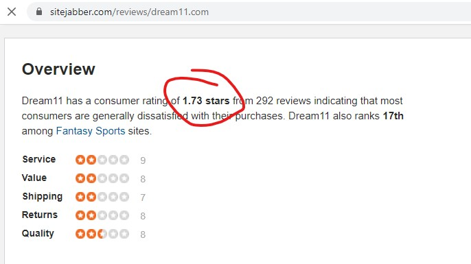 Dream 11 Ratings