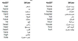 500 كلمة شائعة في اللغة الانجليزية