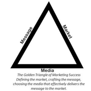 golder-triangle-media
