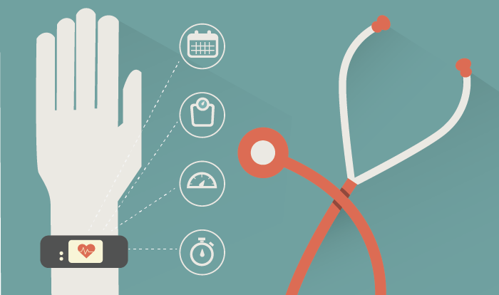 healthcare wearable device application software