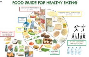 Guide_to_Healthy_Eating