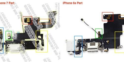 एप्पलको आईफोन सेभेनमा ३.५ मिलिमीटरको अडियो ज्याक राखिने