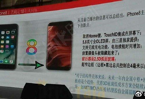 यस्तो डिजाइनमा आउनेछ एप्पलको 'आइफोन ८'