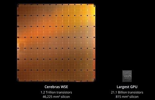 यस्तो छ बनाएको विश्वको सबैभन्दा ठूलो कम्प्यूटर चीप, ४ लाख कोरहरु एउटै चीपमा