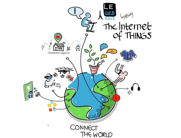 global-internet-of-things