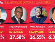 Nigeria Telecoms Ranking – Copy