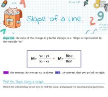slope_of__aline