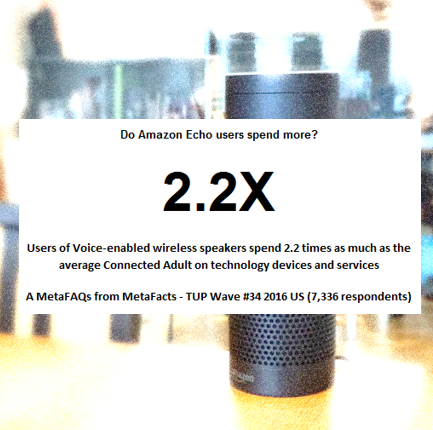 Amazon Echo and other Voice-Enabled Wireless Speakers