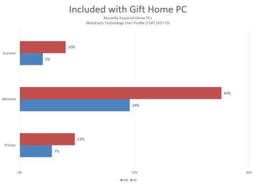 td1711 included with gift home PC 2017-11-03_12-27-49