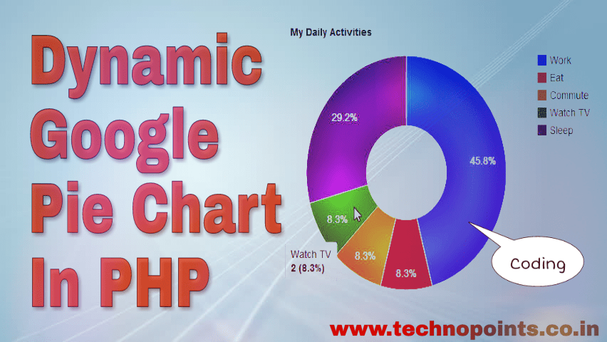 Create Dynamic Google Pie Chart in PHP and MySQL