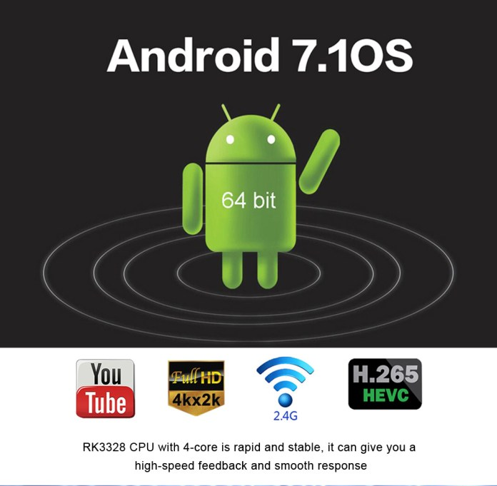 Z28 Android TV box