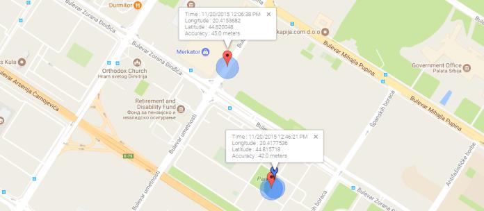 location tracking