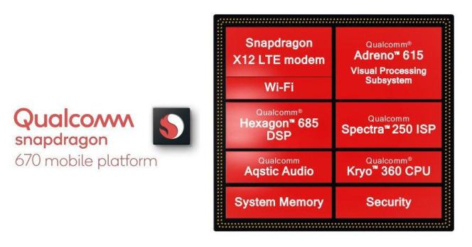 Qualcomm unveils new improved Snapdragon 670 chipset
