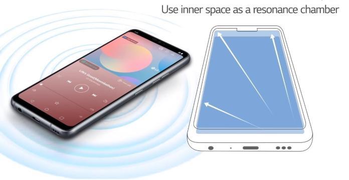 LG G7+ ThinQ_Boombox Speaker_technosports.co.in