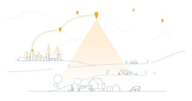 project loon_2_technosports.co.in