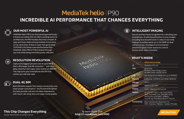 MediaTek announces new 12nm Helio P90 chipset