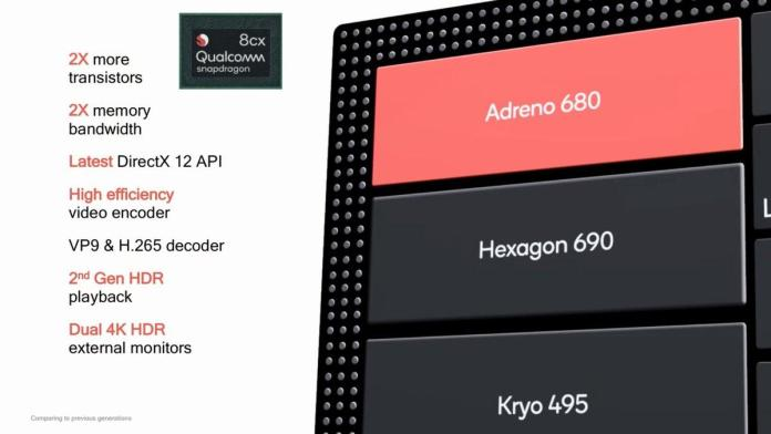 Why the Snapdragon 8cx chip is so special?