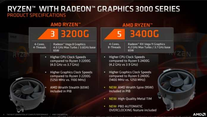 New AMD Ryzen 3 3200G & Ryzen 5 3400G APUs launched