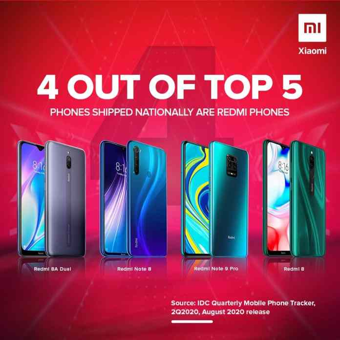 Xiaomi becomes the top smartphone brand in India for 3 years now