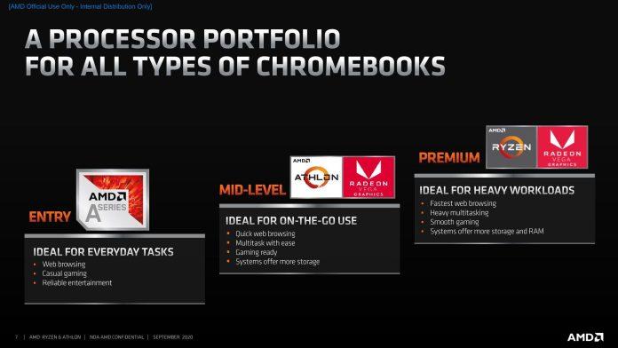 AMD launches new Zen-based Athlon and Zen+ based Ryzen 3000 C-series APUs for Chromebooks