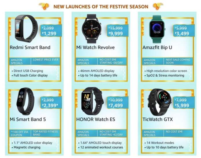 New launch wearables on Amazon Great Indian Festival sale_TechnoSports.co.in