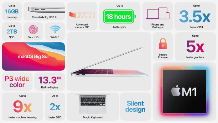 New Apple MacBook Air could be the fastest 13-inch notebook ever!