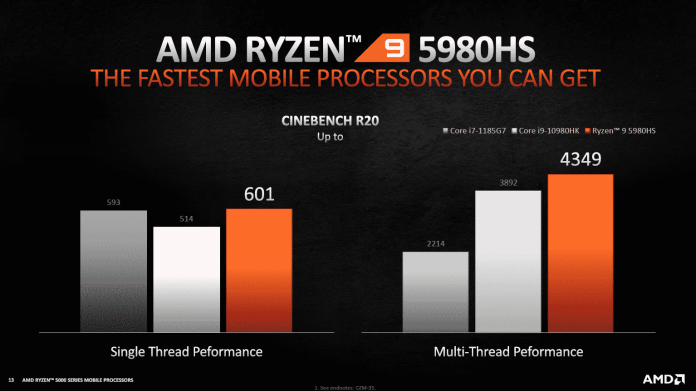 AMD launches world's first overclockable Ryzen 5000HX mobile processors
