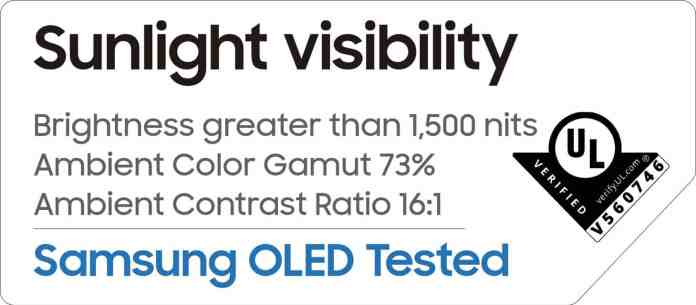 Samsung's new OLED panel is UL-verified & goes over 1,500 nits of brightness