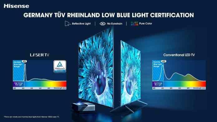 Hisense Laser TV Solutions - 2_TechnoSports.co.in