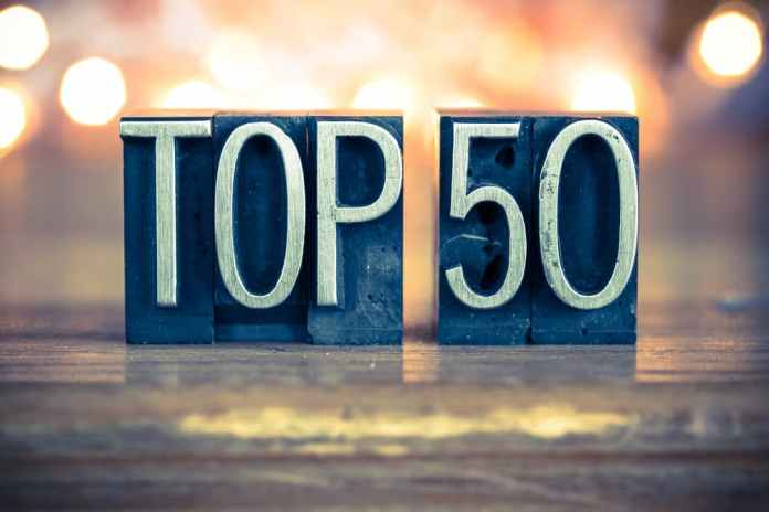 Top 50 Most Innovative Companies 2021 - Apple leads, followed by Alphabet__TechnoSports.co.in