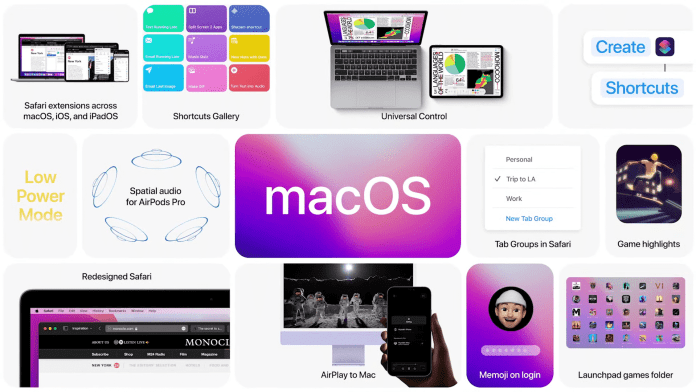 Low Power Mode is coming in Mac with macOS Monterey