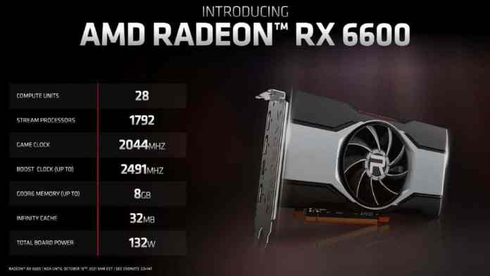AMD Radeon RX 6600 non-XT GPU launched for $329