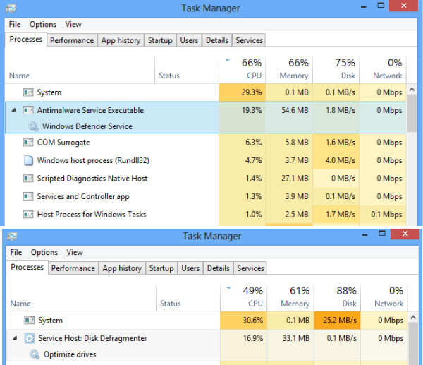 Windows 8 Task Manager during Automatic Maintenance