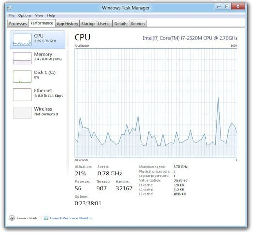 Windows Task Manager Windows 8