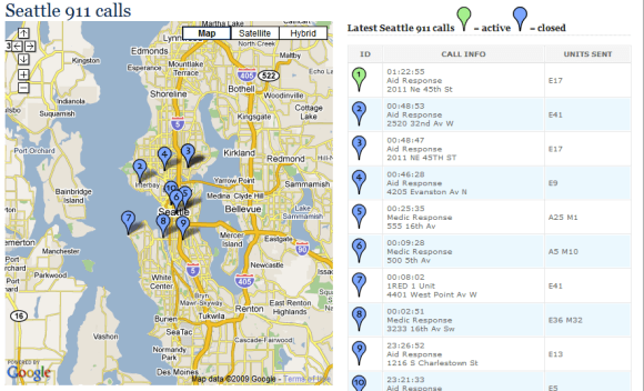 Seattle 911 calls