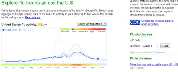 H1N1 Swine Flu on Google Trends