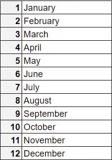 Months scorpio zodiac sign Scorpio Dates,