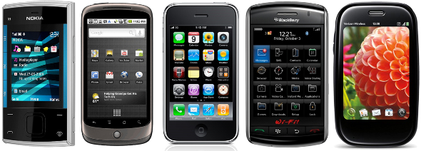 mobile-os-iOS, BlackBerry, Symbian, Android, Palm
