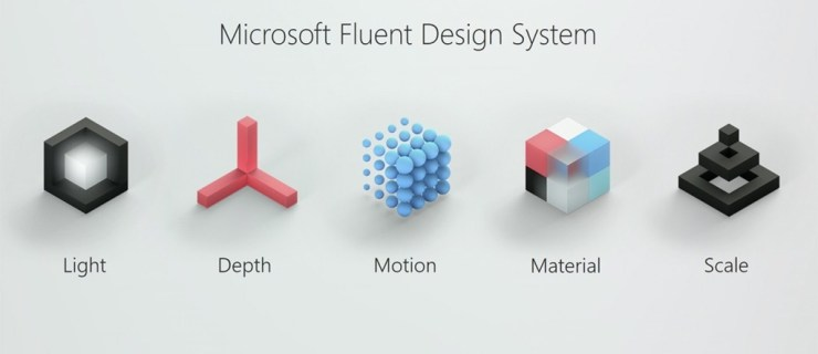 Microsoft Unveils The Next Version Of Metro UI: Fluent Design System