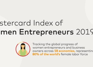 Uganda, Ghana, and Botswana Have Highest percentage Of Women Business Owners In the World, According To Mastercard