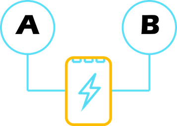 Brands of Power Banks
