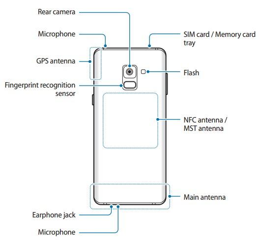 Samsung Back A8