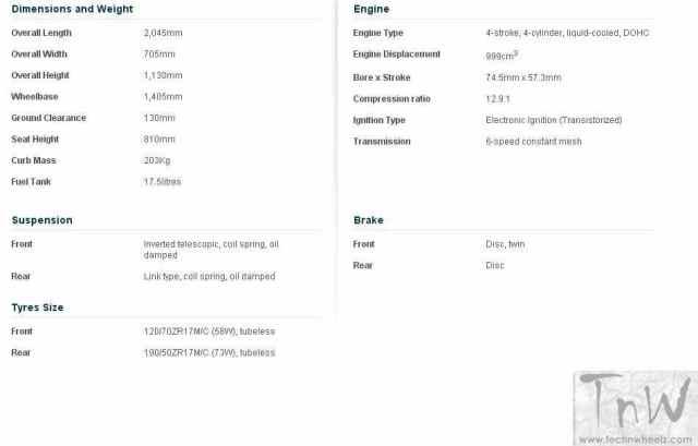 Suzuki GSX-R1000Technical Specifications