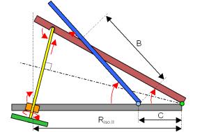 Dangaus sekimo įrenginio schema (FMichaud76 vizualizacija [Public domain], Wikimedia) Commons